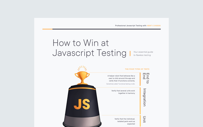 Testing JavaScript with Kent C  Dodds